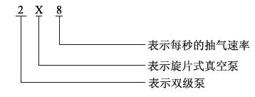 2X型旋片式真空泵型号