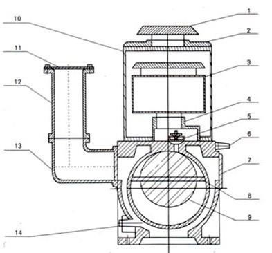 X型旋片式真空泵的结构图