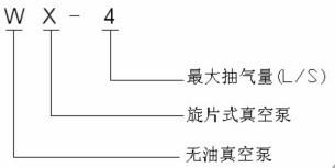 WX型无油真空泵的型号意义
