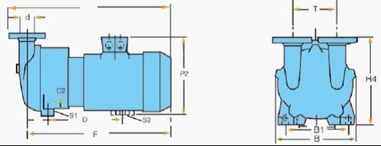 2BV- 5110/5111/5121/5131/5161水環真空泵外形尺寸