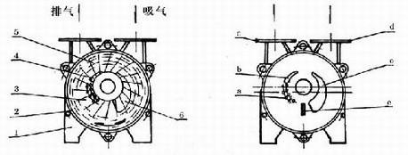 SK型水�h式真空泵�Y���D1