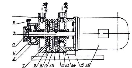 2SK-0.4、 2SK-0.8两级水环真空泵结构图